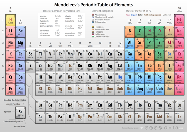 68 periodic table in japanese periodic in table japanese in japanese table periodic mendeleevs elements table periodic of front urtaz Images