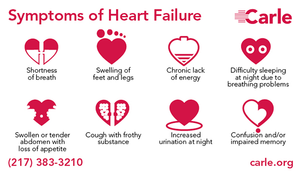 the agent for heart failure 7005 arteriosclerotic heart disease (coronary artery disease): ischemic heart disease with documented coronary artery disease resulting in: chronic congestive heart failure, or workload of 3 mets or less results in dyspnea, fatigue, angina, dizziness, or syncope, or.
