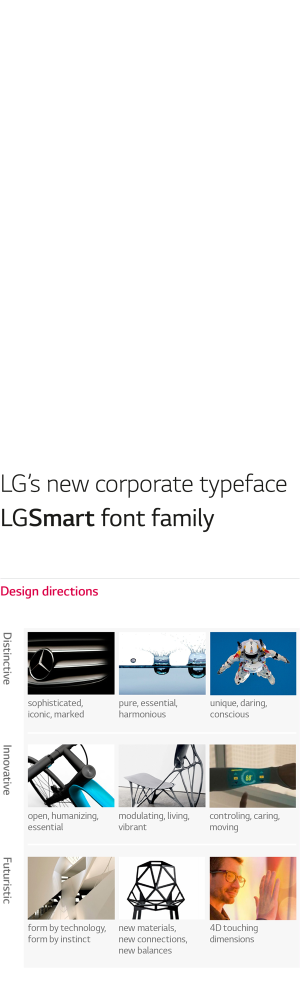 Total Identity,LG smart,corporate typeface