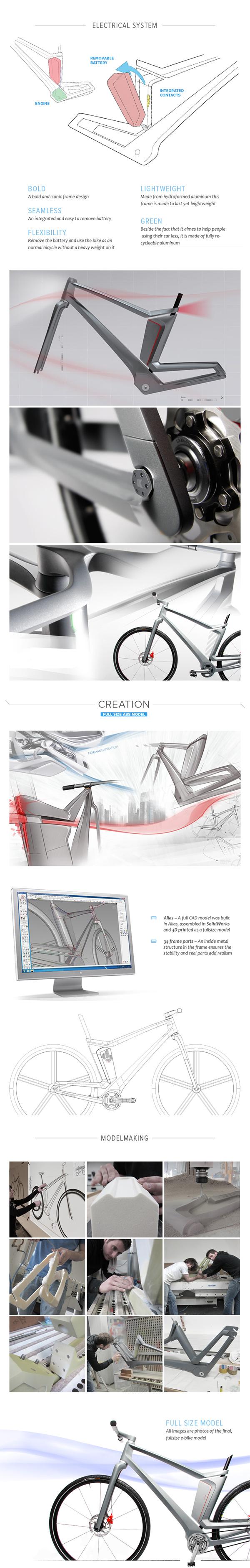 kettler UWID emotion Ebike E-Bike concept university of wuppertal universität wuppertal