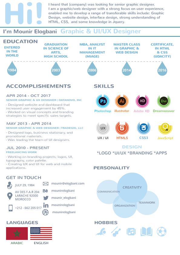 My Cv Resume Graphic Ui Ux Designer On Behance