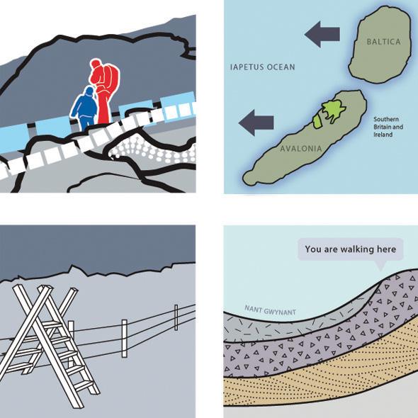 Geological Diagram Set On Behance