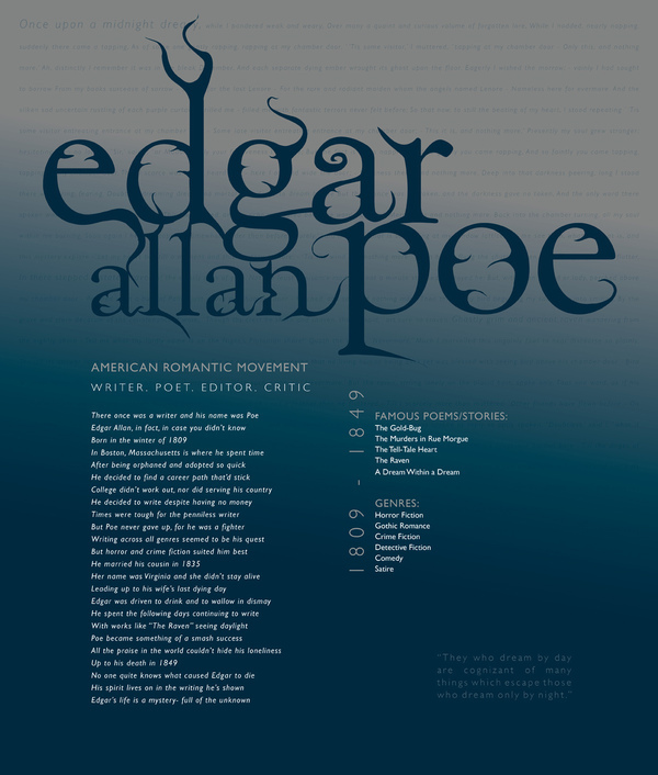 typography class assignments on behance