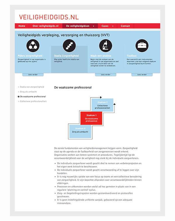 KPMG Plexus Regieraad Kwaliteit van Zorg