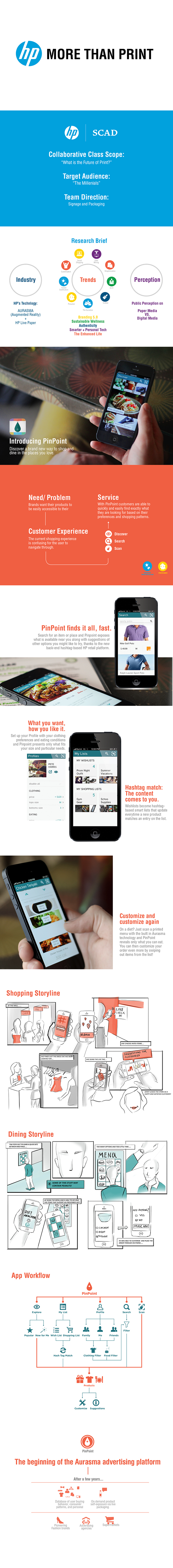 #IX,#interactiondesign,#UI,#UX,#apps