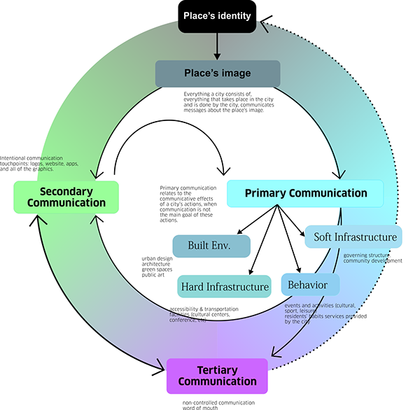 the role of participatory communication in The role of active participation and citizen engagement in good governance  how to create such conditions and participatory processes.