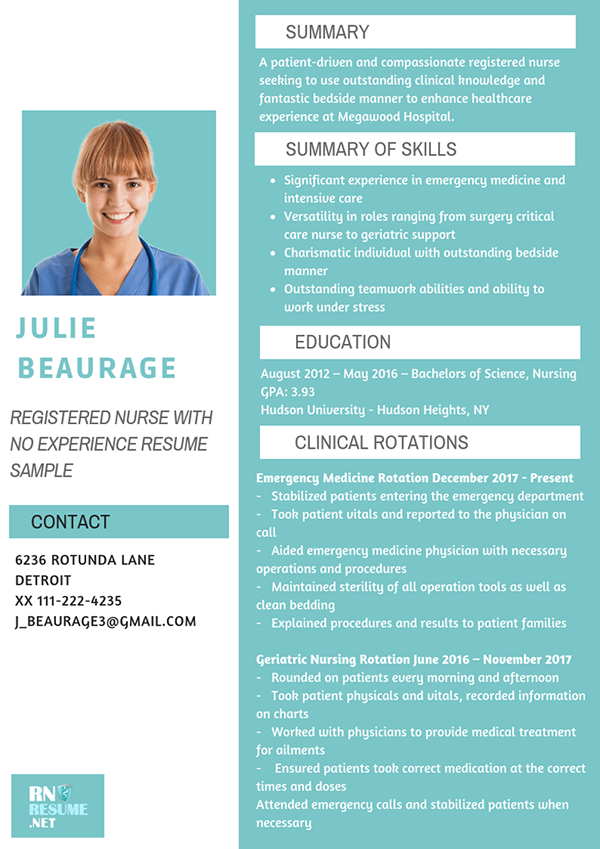 Sample Resume For Registered Nurse With No Experience On Pantone Canvas Gallery