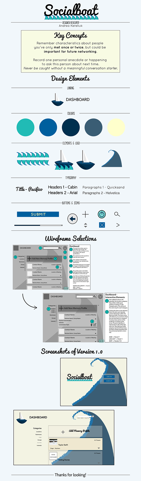 wireframes web application student design elements ux/ui development design