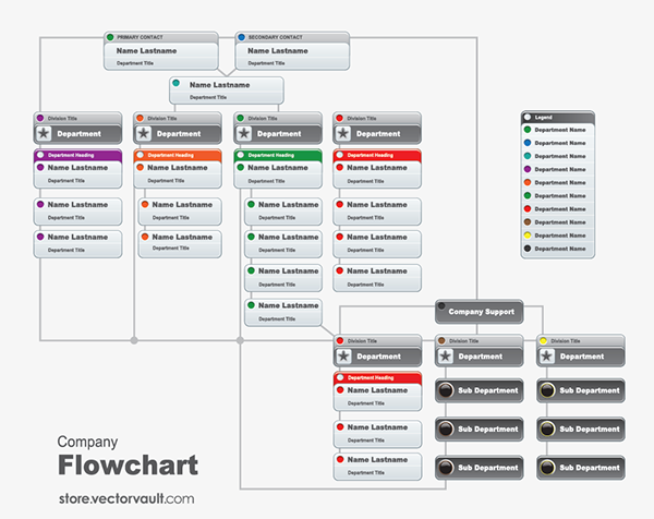 Corporate Flowchart Infographic On Behance