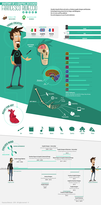 anatomy Resume Curriculum Vitae evolution graphic design Experience vector Illustrative personal Work  Education