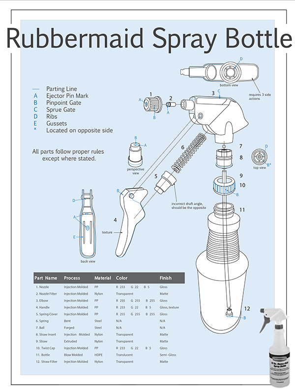 how to fix spray bottle with diagrams