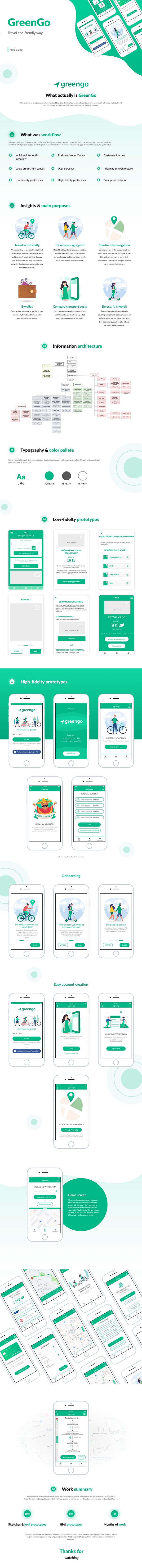 GreenGo - Travel eco-friendly way mobile app
