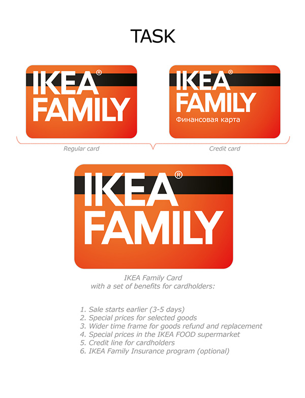 ikea family one card concept on behance. Black Bedroom Furniture Sets. Home Design Ideas