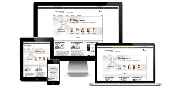 Responsive shopping cart Shopify Website