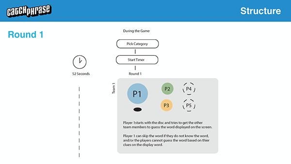 "CatchPhrase"" digital game app on SCAD Portfolios"