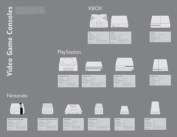 xbox console timeline - photo #21