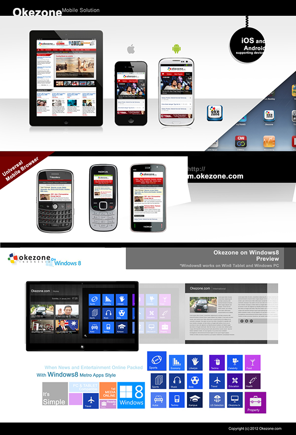 Portfolio Okezone Mobile Bundle
