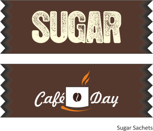 cafe coffee day branding mock up on behance