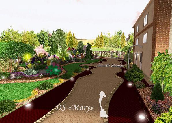 design design of landscape design studio designer restaurant Landscape Landscape Design landscape restaurant