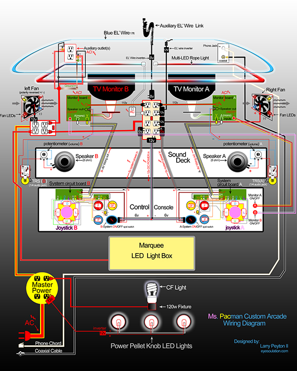 b11af720523791.560429853c73c ms pacman custom build project on behance pacman wiring diagram at webbmarketing.co