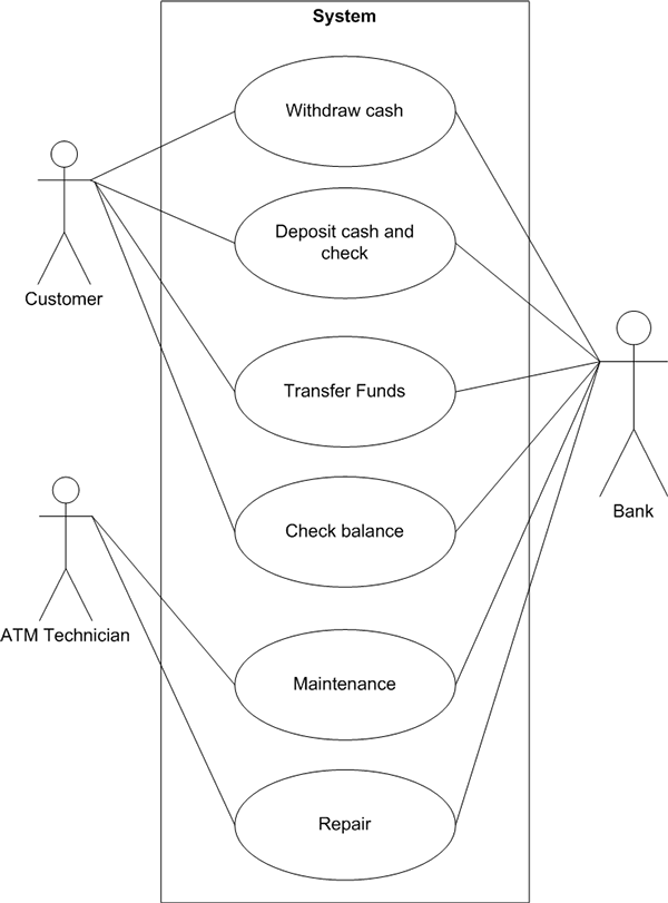 atm machine on behanceuse cases