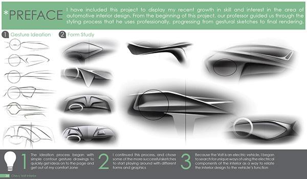 Automotive design portfolio on behance - Fundamentals of interior design ...