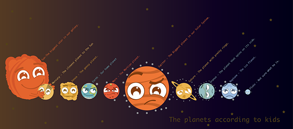 The Planets Kids
