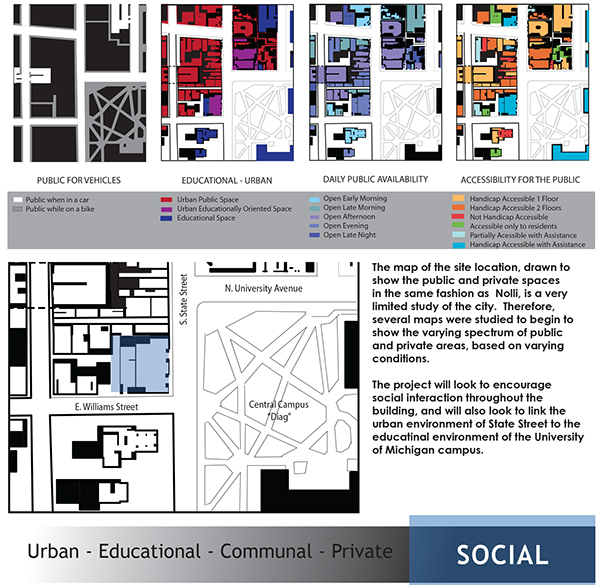 undergrad thesis urban planning Urban planning : analytical and institutional approaches for understanding and addressing urban and other environmental problems at.