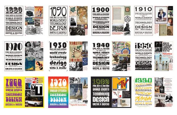 History of Graphic Design TimeLine on Behance 9cxkFrsC