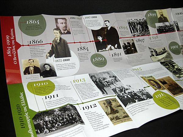 venizelos s life timeline fold out brochure on pantone canvas gallery