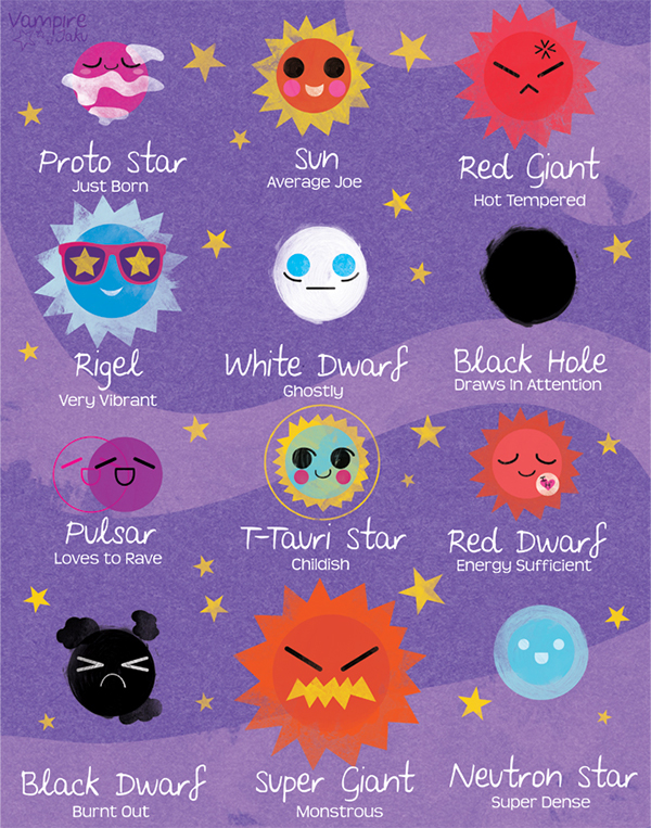 Different Types of Stars Chart on Behance