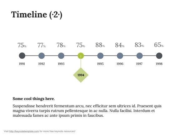 free apple keynote template timeline on behance. Black Bedroom Furniture Sets. Home Design Ideas