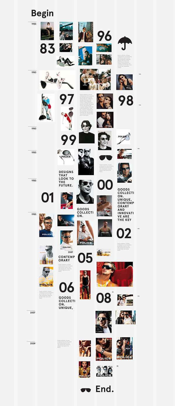 Sunglasses eyewear police history thirty years timeline sketch grid