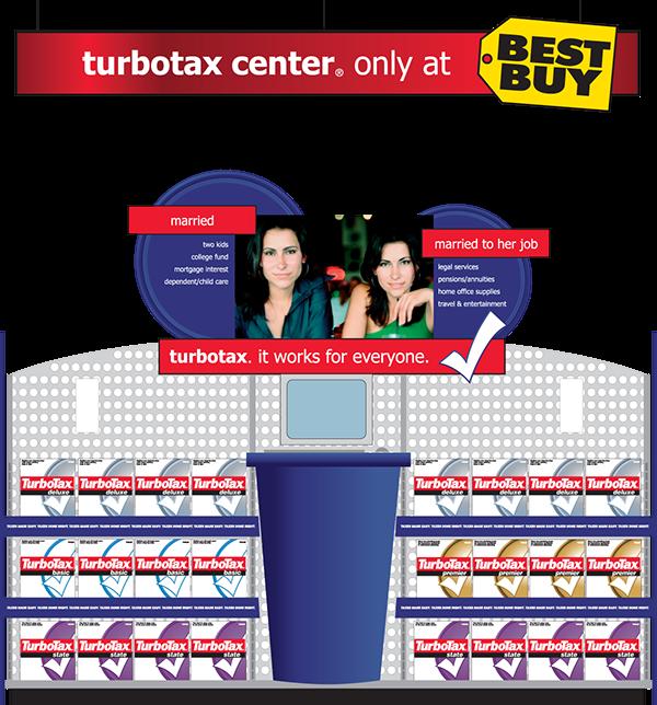 TurboTax BestBuy In-Store Promotion on Behance