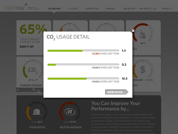 Sustainability web application