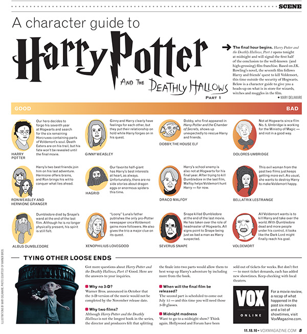 Character Design Manual : Harry potter character guide on behance