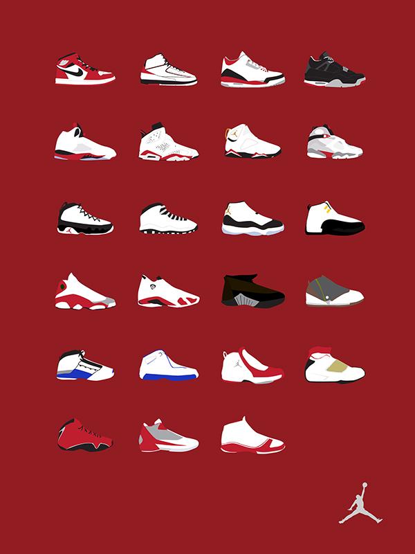 Timeline Of Michael Jordan Shoes