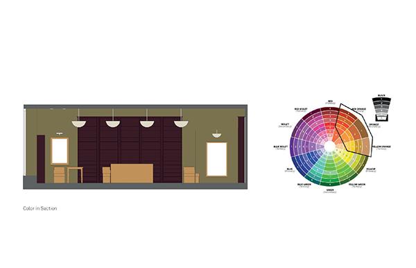 house of spirits analysis