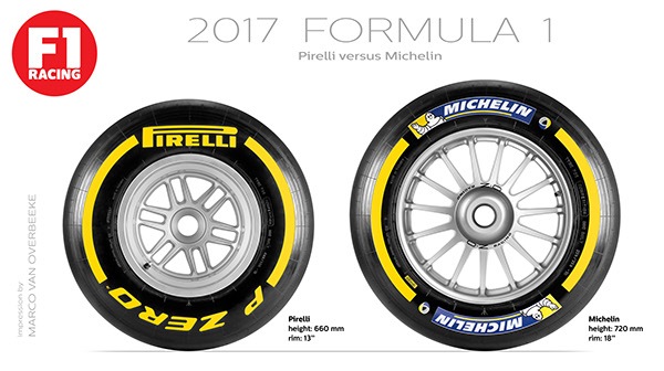 2017 F1 regulations visualized - Mercedes W08 preview