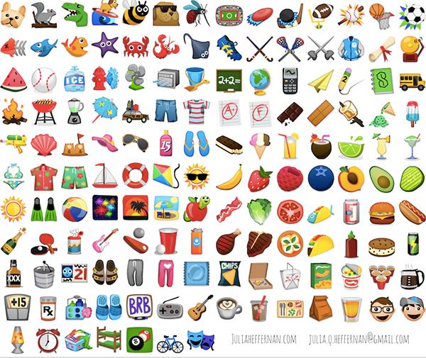 GroupMe Emoji on Behance