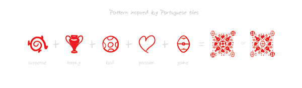 Fifa World Cup Portugal Official Pattern On Behance - Where is portugal in the world