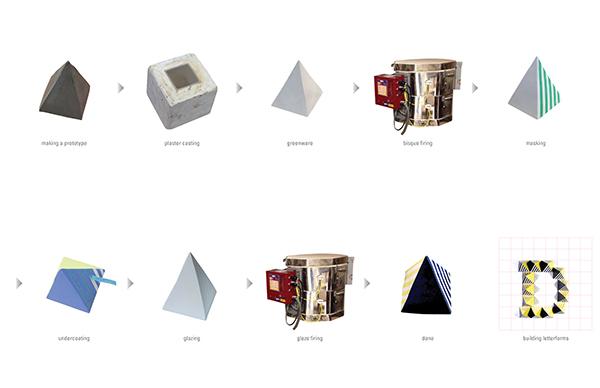 ceramic modular typography design
