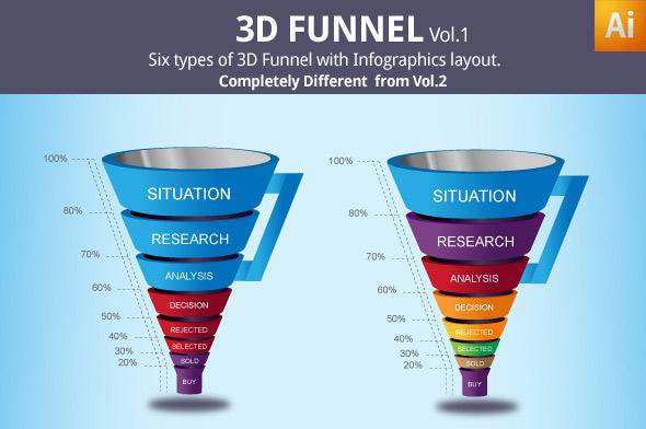 The New Marketing & Sales Funnel | Steve Patrizi