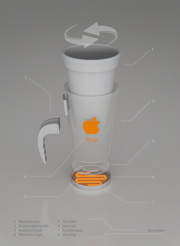 Cup on industrial design served for Apple icup