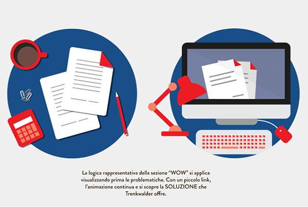 brochure intaractive motion graphic trenkwalder Icon infographic iPad presentation Work  desk cactus problem Solution Human Resources
