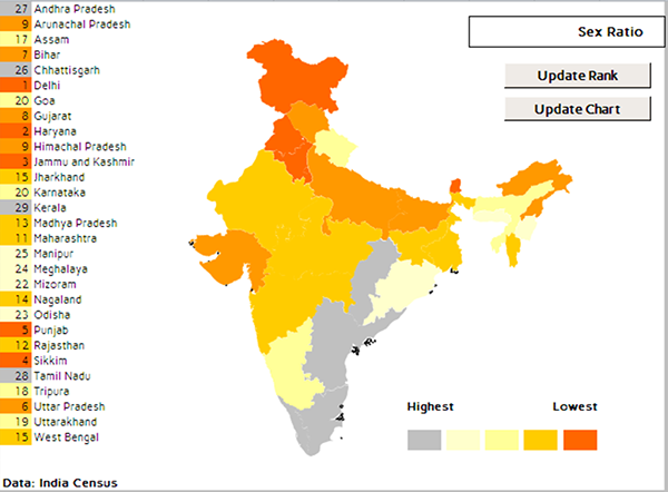 Heat Map Chart