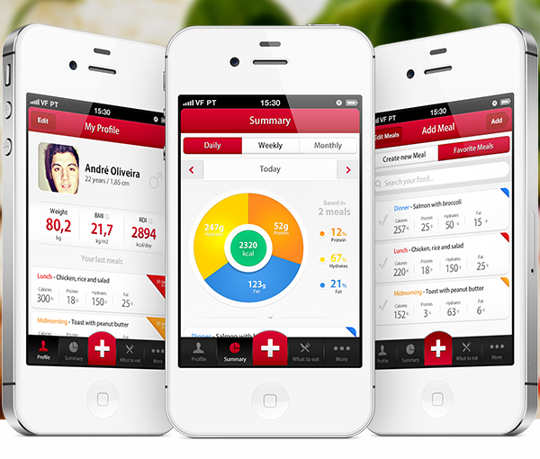 My Diet Diary Iphone App Design Concept On Behance