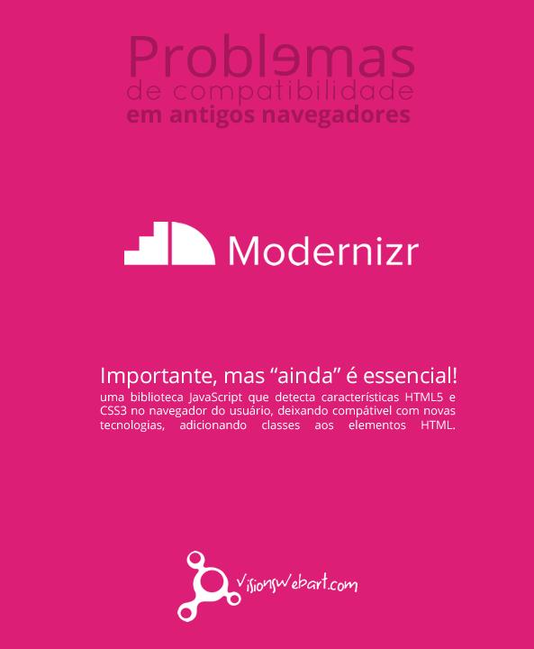 Web designer modernizr html5 css3