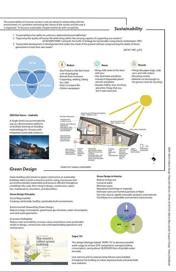 Interior Design Theory And Criticism On Scad Portfolios