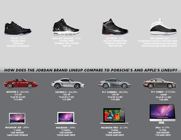 official photos fd6bd 51910 Air Jordan 2012 on Behance
